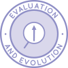 evaluation and evolution, learning for life, growing as individuals, evolving education, One Community school, One Community education, teaching strategies for life, curriculum for life, One Community, transformational education, open source education, free-shared education, eco-education, curriculum for life, strategies of leadership, the ultimate classroom, teaching tools for life, for the highest good of all, Waldorf, Study Technology, Study Tech, Montessori, Reggio, 8 Intelligences, Bloom's Taxonomy, Orff, our children are our future, the future of kids, One Community kids, One Community families, education for life, transformational living, Highest Good education, One Community