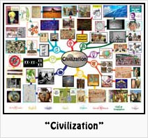 """""""Civilization"""" Lesson Plan: Teaching all subjects in the context of Civilization"""