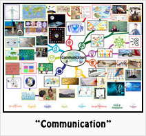 """""""Communication"""" Lesson Plan: Teaching all subjects in the context of Communication"""