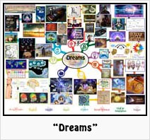 """""""Dreams"""" Lesson Plan: Teaching all subjects in the context of Dreams"""