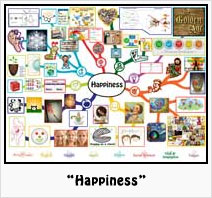 """""""Happiness"""" Lesson Plan: Teaching all subjects in the context of Happiness"""