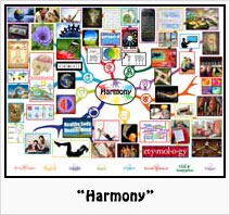 """""""Harmony"""" Lesson Plan: Teaching all subjects in the context of Harmony"""