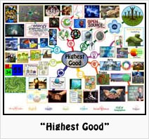 """""""Highest Good"""" Lesson Plan: Teaching all subjects in the context of Highest Good"""