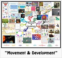 """""""Movement & Development"""" Lesson Plan: Teaching all subjects in the context of Movement and Development"""
