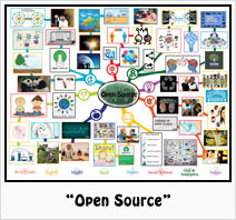 """Open Source"" Lesson Plan: Teaching all subjects in the context of Open Source"