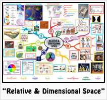 """""""Relative & Dimensional Space"""" Lesson Plan: Teaching all subjects in the context of Relative and Dimensional Space"""