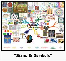 """""""Signs & Symbols"""" Lesson Plan: Teaching all subjects in the context of Signs and Symbols"""