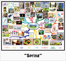 """""""Spring"""" Lesson Plan: Teaching all subjects in the context of Spring"""