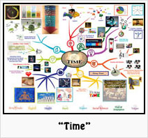 """Time"" Lesson Plan: Teaching all subjects in the context of Time"