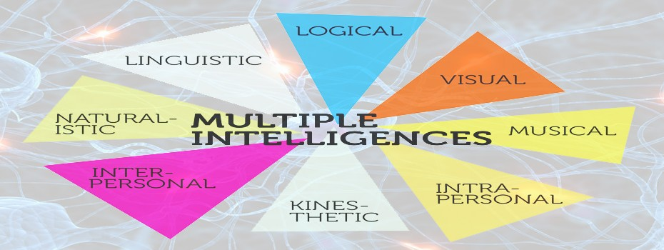 the theory of multiple intelligences, 8 intelligences test, Garnder's Intelligences, Howard Gardner Method, Garder's Multiple Intelligences, transformational education, creative thinking, evolving education, education for life, One Community
