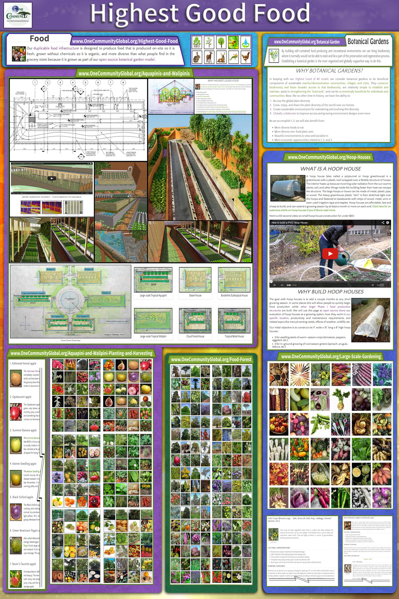 Image Result For Non Sustainable Building