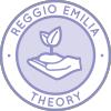 Reggio Emilia Theory, Reggio Education, Learning through the Reggio method, Emilia Reggio teaching methodology