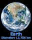 Relative-space-earth-sci-theme-icon