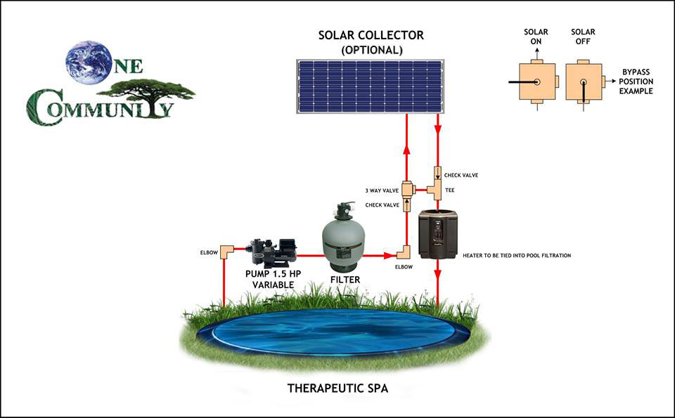 Heliocol Solar Pool Heaters as well Fridges And Dual Battery System furthermore Watch likewise Solar laderegler 30a moreover Watch. on solar system wiring