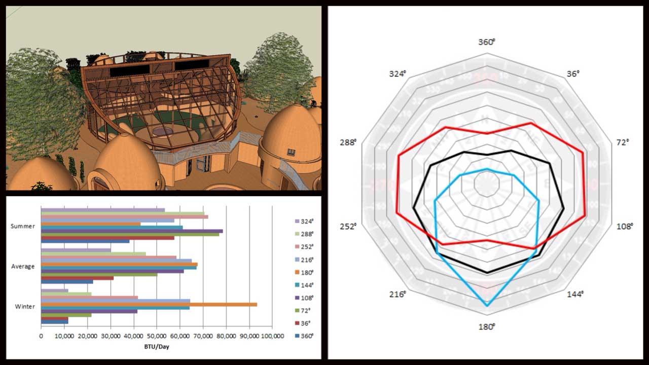 Tropical Atrium Sunlight Calculations