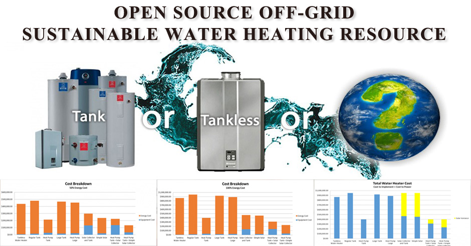 Sustainable Water Heating: Tank vs Tankless vs Heat Pumps in