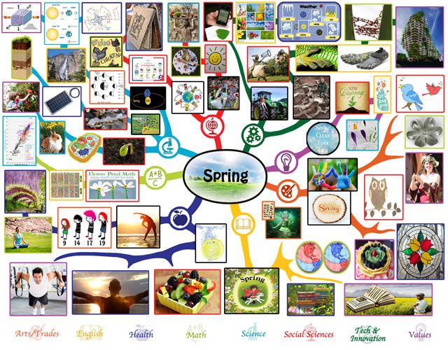 spring lesson plan