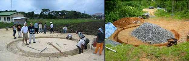 Earthbag Home Footer and Foundation dug