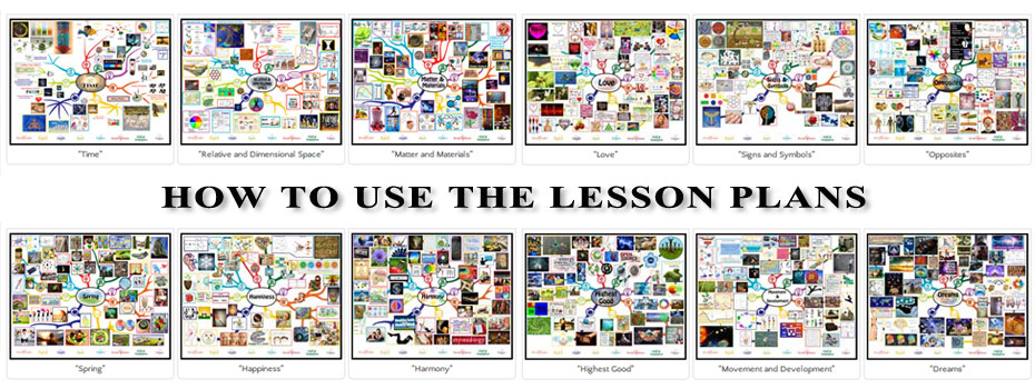 How to use the lesson plans header, One Community, Lesson Plans for Life
