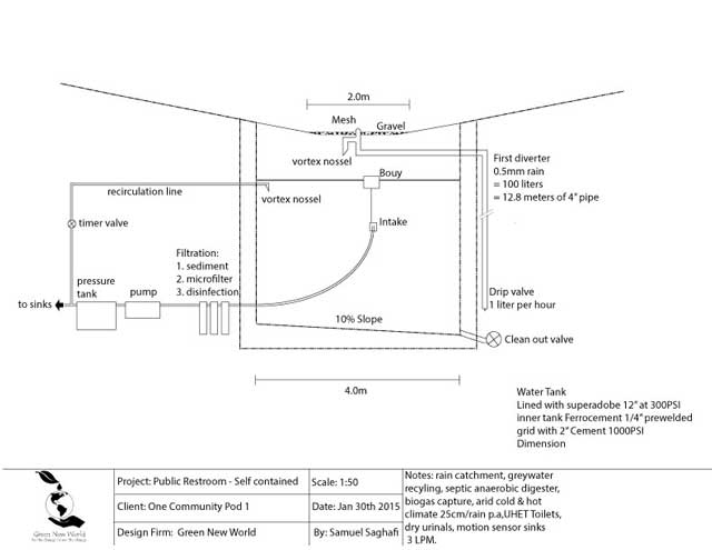 proposed rainwater catchment plans, One Community