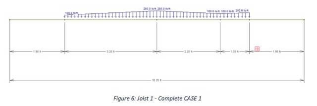 Figure 6: Joist 1 - Complete CASE 1