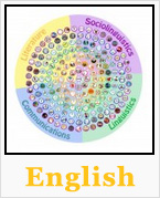 teaching english, teaching literature, teaching sociolinguistics, teaching communications, teaching linguistics, teaching speech etiquette, teaching listening, teaching pronounciation, teaching language, teaching reading, teaching writing, teaching parts of speech, teaching comprehension, teaching speaking, teaching stories, teaching poems, learning english, learning literature, learning sociolinguistics, learning communications, learning linguistics, learning speech etiquette, learning listening, learning pronounciation, learning language, learning reading, learning writing, learning parts of speech, learning comprehension, learning speaking, learning stories, learning poems, the Education for Life Program, creative kids, artistic kids, art in the context of, music in the context of, One Community education, open source education, One Community school