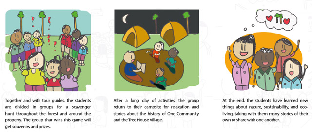 Immersion and Tours at the Tree House Village Comic