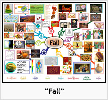 """""""Fall"""" Lesson Plan: Teaching all subjects in the context of Fall"""