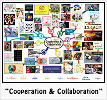 """Cooperation & Collaboration"" Lesson Plan: Teaching all subjects in the context of Cooperation & Collaboration"