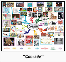 """""""Courage"""" Lesson Plan: Teaching all subjects in the context of Courage"""