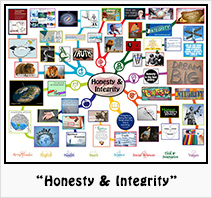 """Honesty & Integrity"" Lesson Plan: Teaching all subjects in the context of Honesty & Integrity"