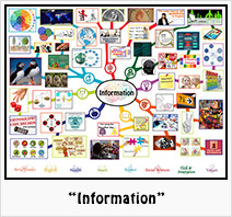 """""""Information"""" Lesson Plan: Teaching all subjects in the context of Information"""