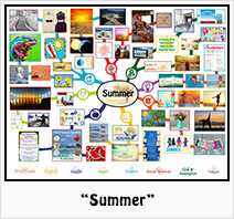 """""""Summer"""" Lesson Plan: Teaching all subjects in the context of Summer"""