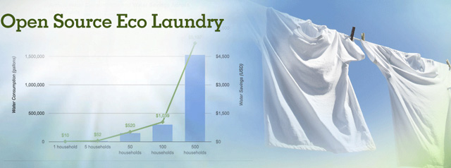 created this new eco-laundry header image