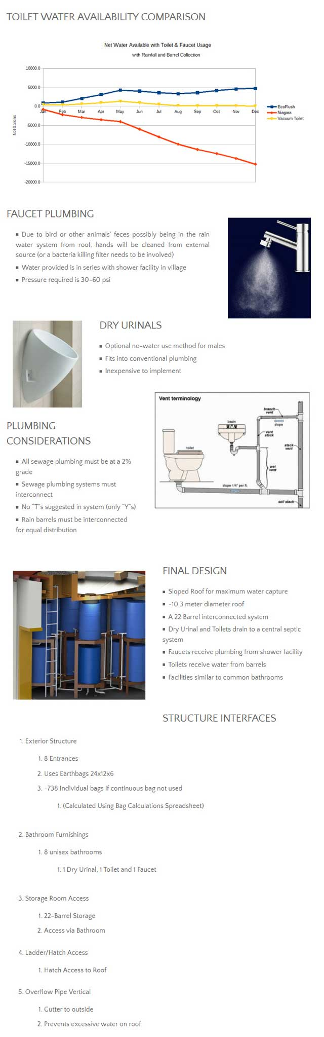And the core teamcontinued working on theWater Recycling Net Zero Bathroom Design page. This week's focus wasadding the final text and images to the page. We'd say we're now about 40% complete with the page.