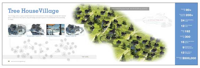 created this new Tree House Village layout for the 7 villages online book (p60-61)