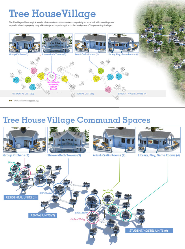 Thecore teamalso continued work on theTree House Village (Pod 7)web graphic, clarifying the locations of the various building as shown here.