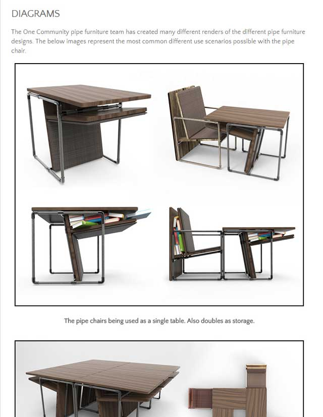 This weekthe core teamcreated the styles options image for thePipe Furniture page and several single-image renders. We also added all current images to the web page with text and descriptions, hover text, click to enlarge options, and center formatting.