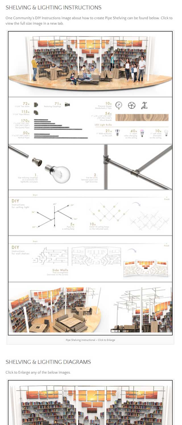 This week, the core team continued work on the DIY Pipe Furniture tutorial page. This week we added 13 images to the Pipe Shelving Diagrams section with click to enlarge options and captions. We also added anchor links to the Pipe Shelving and Pipe Lighting sections and created the Pipe Lighting section outline. In addition, the team created a Pipe Shelving Instructions collage and added it to the page with a click to enlarge option.