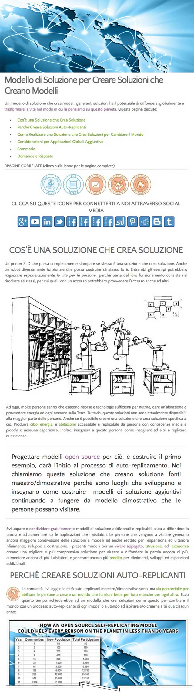 Translations Into Italian: Building A Global Collaboration