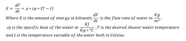 Eco-Shower-Why-Equation