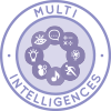 Multi-intelligences Teaching Methodology, Dr. Howard Gardner, Visual-spatial intelligence, bodily-kinesthetic intelligence, musical intelligence, intrapersonal intelligence, linguistic intelligence, logical-mathematical intelligence, visual intelligence, printed words, sound, motion, color, realia, instructional setting, learner characteristics