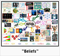 """""""Beliefs"""" Lesson Plan: Teaching all subjects in the context of Beliefs"""