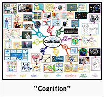 """""""Cognition"""" Lesson Plan: Teaching all subjects in the context of Cognition"""