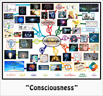 """""""Consciousness"""" Lesson Plan: Teaching all subjects in the context of Consciousness"""