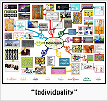 """""""Individuality"""" Lesson Plan: Teaching all subjects in the context of Individuality"""