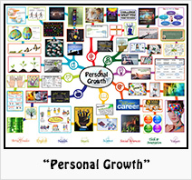 """Personal Growth"" Lesson Plan: Teaching all subjects in the context of Personal Growth"