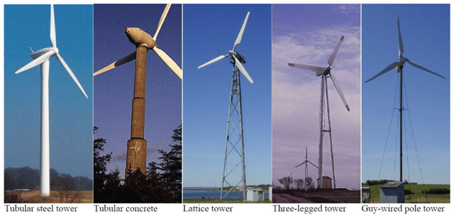 types of wind towers, wind tower variations, wind turbine differences