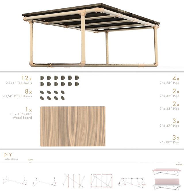 Pipe furniture table assembly instructions, Iris Tsu, One Community
