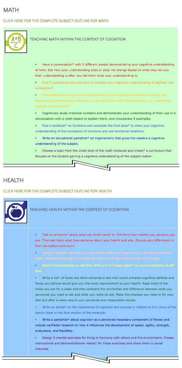 "This last week the core team transferred the second 25% of the written content for the Cognition Lesson Plan to the website, as you see here. This lesson plan purposed to teach all subjects, to all learning levels, in any learning environment, using the central theme of ""Cognition"" is now 50% completed on our website."